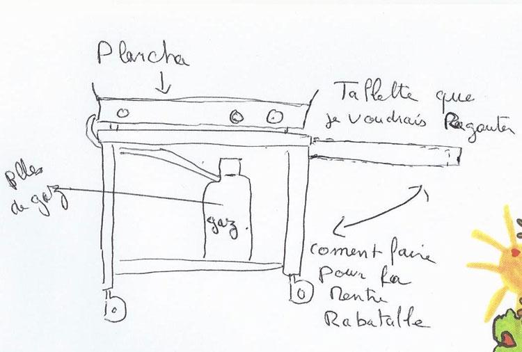 bricolage tablette creatif